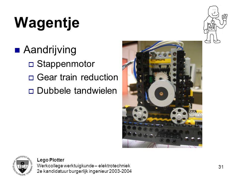 Lego Plotter Werkcollege werktuigkunde – elektrotechniek 2e kandidatuur burgerlijk ingenieur 2003-2004 31 Wagentje Aandrijving  Stappenmotor  Gear t