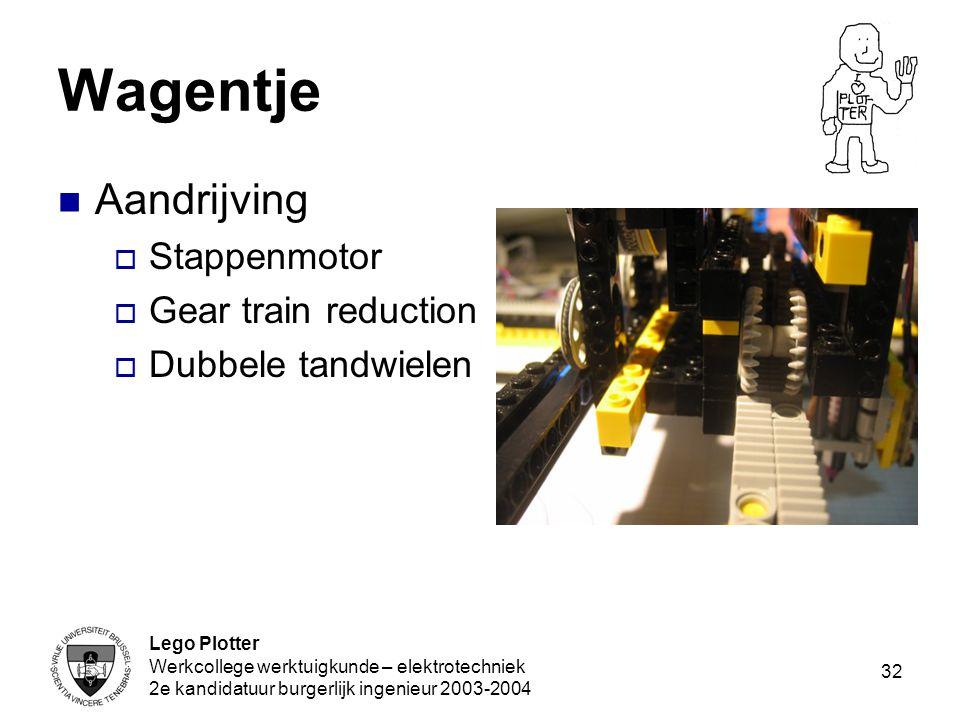 Lego Plotter Werkcollege werktuigkunde – elektrotechniek 2e kandidatuur burgerlijk ingenieur 2003-2004 32 Wagentje Aandrijving  Stappenmotor  Gear t