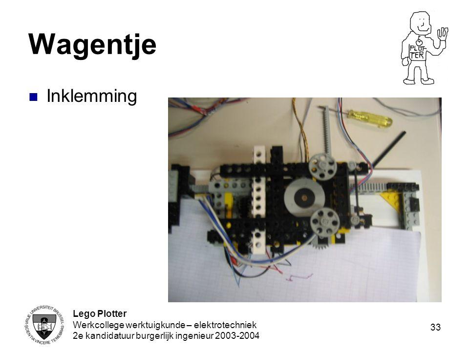 Lego Plotter Werkcollege werktuigkunde – elektrotechniek 2e kandidatuur burgerlijk ingenieur 2003-2004 33 Wagentje Inklemming