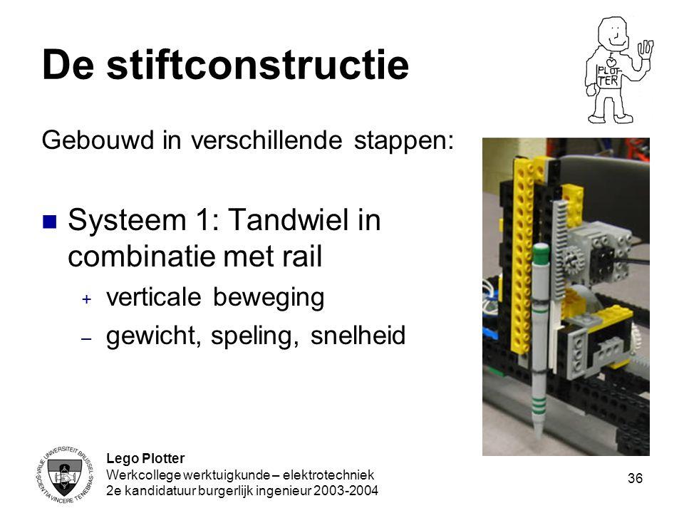 Lego Plotter Werkcollege werktuigkunde – elektrotechniek 2e kandidatuur burgerlijk ingenieur 2003-2004 36 De stiftconstructie Gebouwd in verschillende