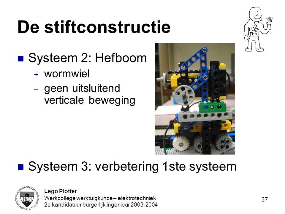 Lego Plotter Werkcollege werktuigkunde – elektrotechniek 2e kandidatuur burgerlijk ingenieur 2003-2004 37 De stiftconstructie Systeem 2: Hefboom + wor
