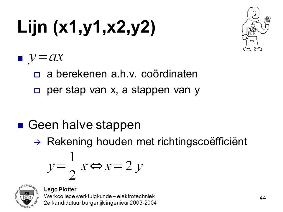 Lego Plotter Werkcollege werktuigkunde – elektrotechniek 2e kandidatuur burgerlijk ingenieur 2003-2004 44 Lijn (x1,y1,x2,y2)  a berekenen a.h.v. coör