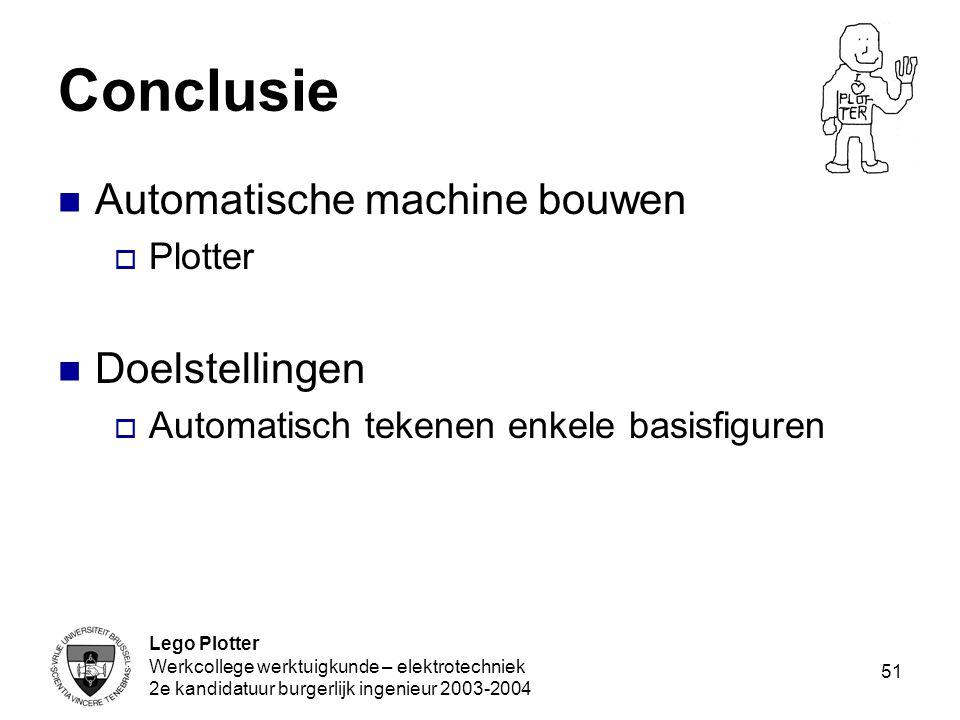 Lego Plotter Werkcollege werktuigkunde – elektrotechniek 2e kandidatuur burgerlijk ingenieur 2003-2004 51 Conclusie Automatische machine bouwen  Plot