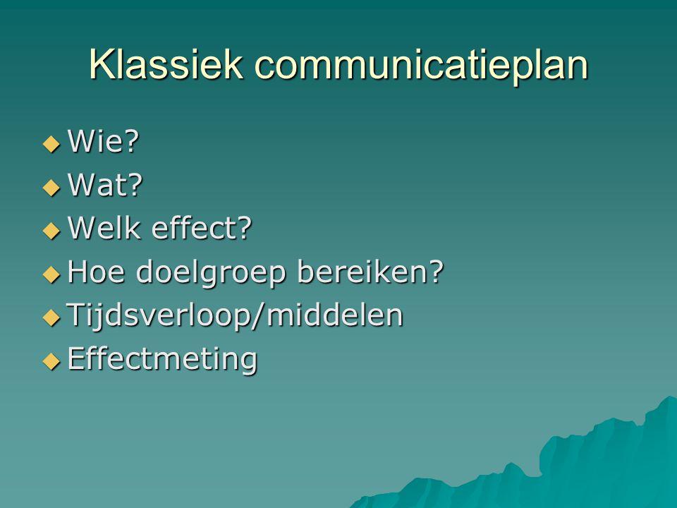 Klassiek communicatieplan  Wie.  Wat.  Welk effect.