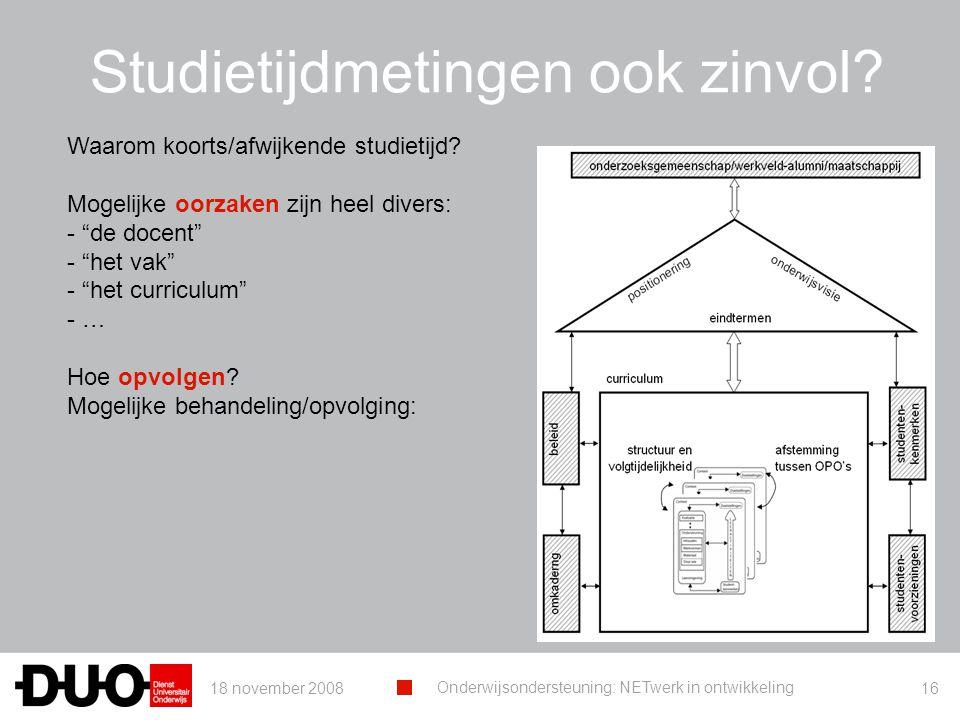 18 november 2008 Onderwijsondersteuning: NETwerk in ontwikkeling 16 Studietijdmetingen ook zinvol.