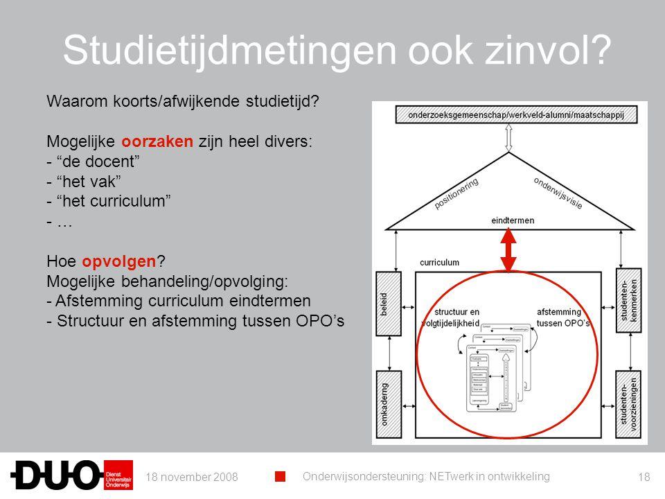 18 november 2008 Onderwijsondersteuning: NETwerk in ontwikkeling 18 Studietijdmetingen ook zinvol.
