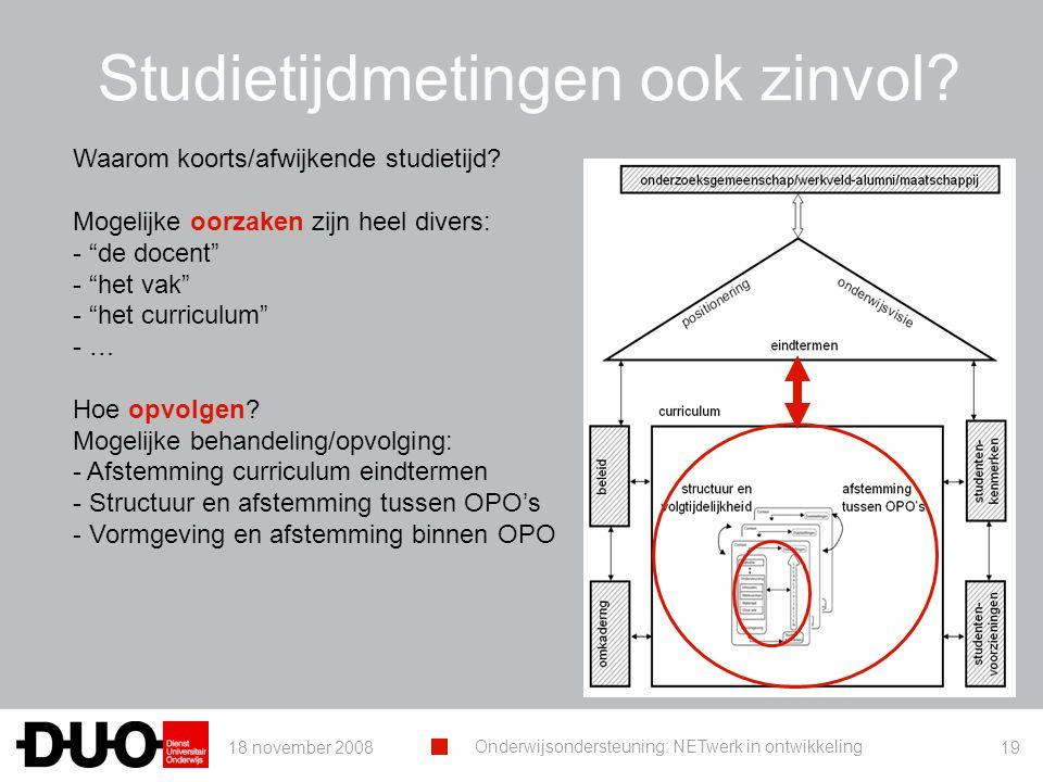 18 november 2008 Onderwijsondersteuning: NETwerk in ontwikkeling 19 Studietijdmetingen ook zinvol.
