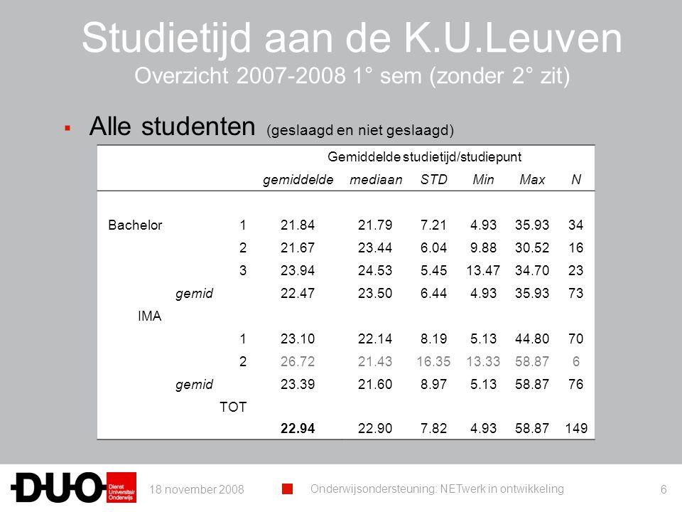 18 november 2008 Onderwijsondersteuning: NETwerk in ontwikkeling 6 ▪ Alle studenten (geslaagd en niet geslaagd) Studietijd aan de K.U.Leuven Overzicht 2007-2008 1° sem (zonder 2° zit) Gemiddelde studietijd/studiepunt gemiddeldemediaanSTDMinMaxN 21.8421.797.214.9335.9334 Bachelor1 2 21.6723.446.049.8830.5216 3 23.9424.535.4513.4734.7023 gemid 22.4723.506.444.9335.9373 IMA 23.1022.148.195.1344.8070 1 2 26.7221.4316.3513.3358.876 gemid 23.3921.608.975.1358.8776 TOT 22.9422.907.824.9358.87149