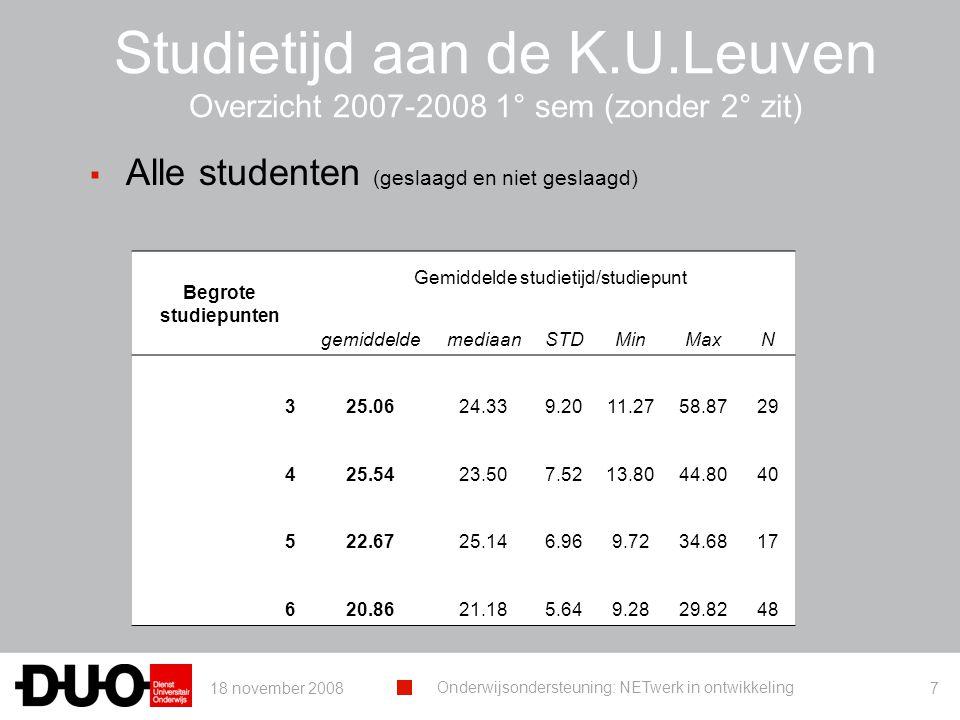 18 november 2008 Onderwijsondersteuning: NETwerk in ontwikkeling 7 Studietijd aan de K.U.Leuven Overzicht 2007-2008 1° sem (zonder 2° zit) ▪ Alle studenten (geslaagd en niet geslaagd) Begrote studiepunten Gemiddelde studietijd/studiepunt gemiddeldemediaanSTDMinMaxN 325.0624.339.2011.2758.8729 425.5423.507.5213.8044.8040 522.6725.146.969.7234.6817 620.8621.185.649.2829.8248