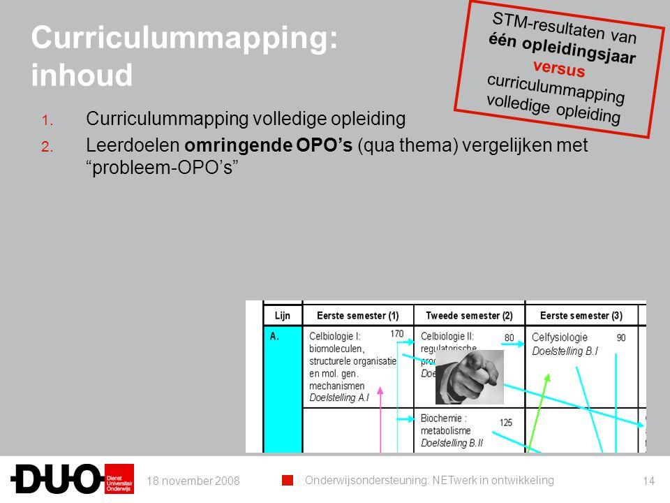 18 november 2008 Onderwijsondersteuning: NETwerk in ontwikkeling 14 Curriculummapping: inhoud 1. Curriculummapping volledige opleiding 2. Leerdoelen o