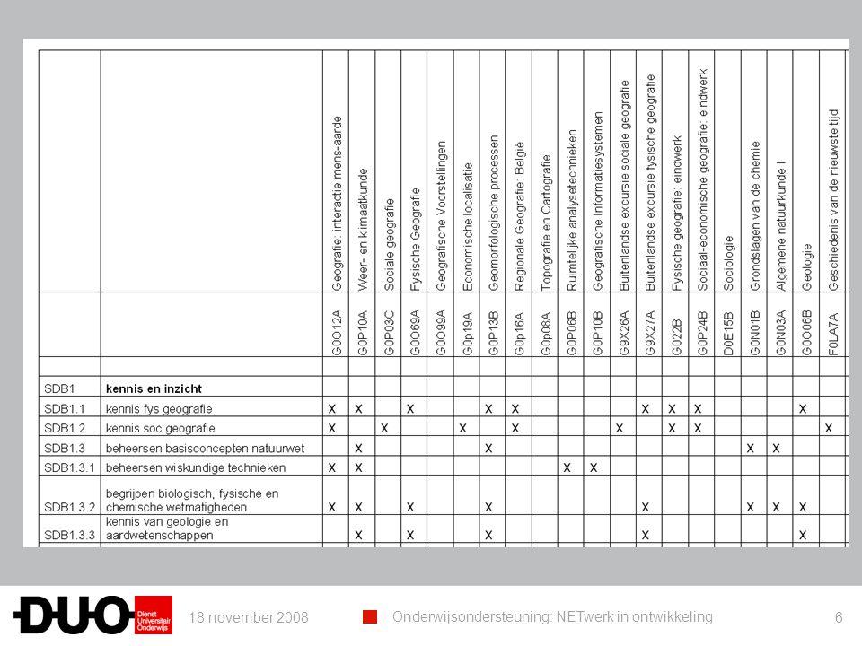 18 november 2008 Onderwijsondersteuning: NETwerk in ontwikkeling 6