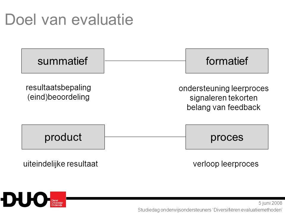 5 juni 2008 Studiedag onderwijsondersteuners 'Diversifiëren evaluatiemethoden' summatiefformatief productproces uiteindelijke resultaatverloop leerpro