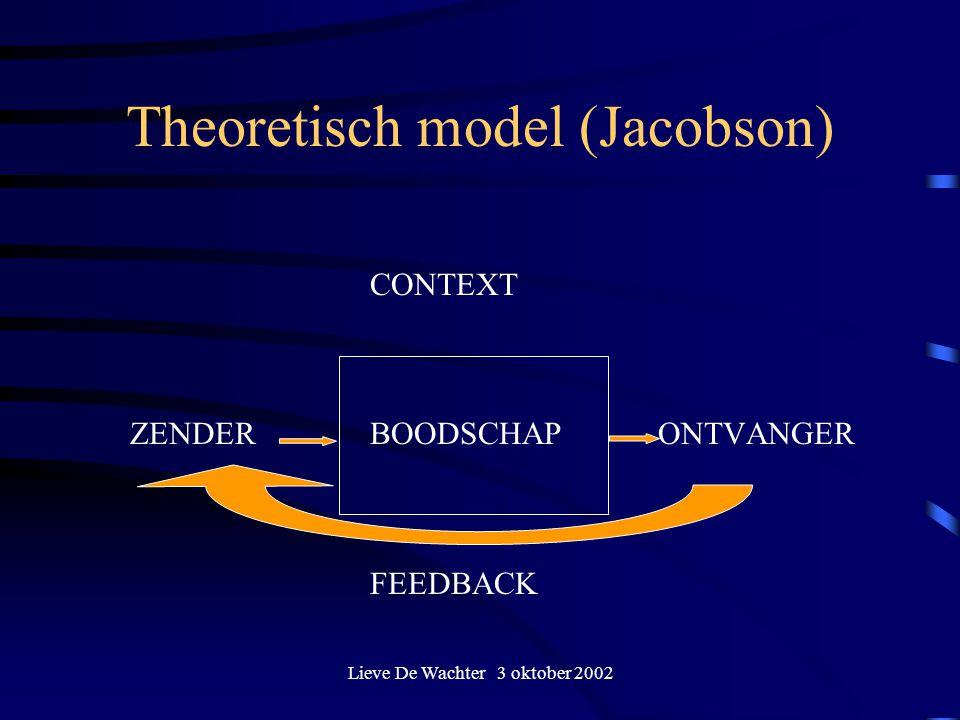 Lieve De Wachter 3 oktober 2002 Theoretisch model (Jacobson) CONTEXT ZENDERBOODSCHAPONTVANGER FEEDBACK