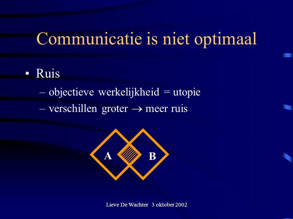 Lieve De Wachter 3 oktober 2002 Vermijd omslachtige formuleringen Niet:Persoonlijk denk ik… Niet:Mag ik u vragen om… Niet: Gelieve te aanvaarden...