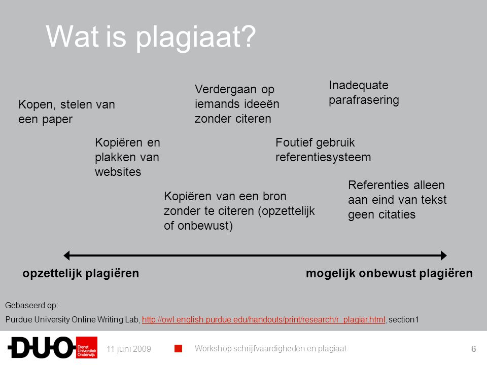 11 juni 2009 Workshop schrijfvaardigheden en plagiaat 77 Wat is plagiaat.
