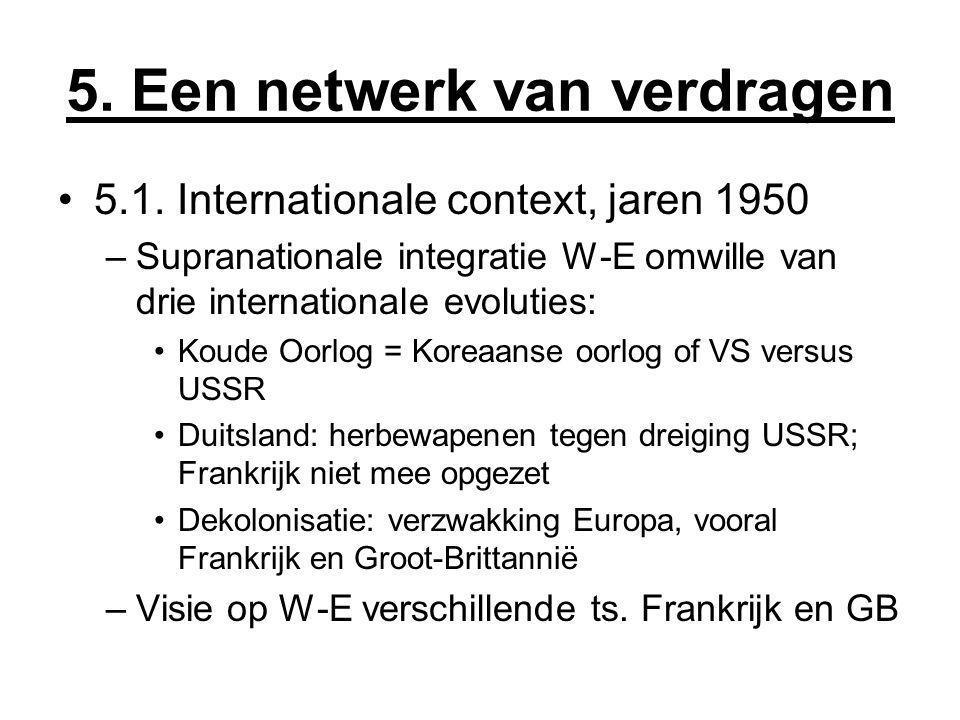 5. Een netwerk van verdragen 5.1. Internationale context, jaren 1950 –Supranationale integratie W-E omwille van drie internationale evoluties: Koude O