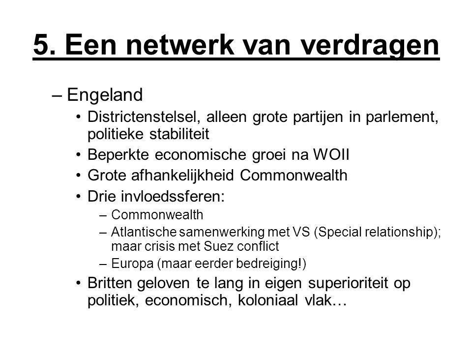 5. Een netwerk van verdragen –Engeland Districtenstelsel, alleen grote partijen in parlement, politieke stabiliteit Beperkte economische groei na WOII