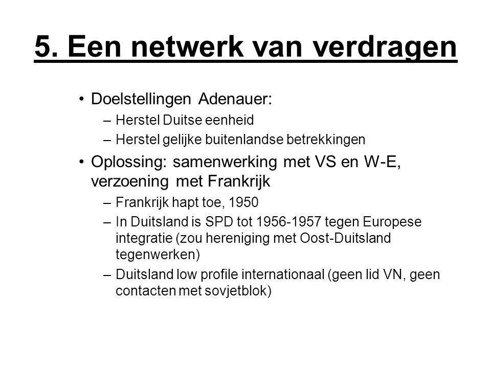 5. Een netwerk van verdragen Doelstellingen Adenauer: –Herstel Duitse eenheid –Herstel gelijke buitenlandse betrekkingen Oplossing: samenwerking met V