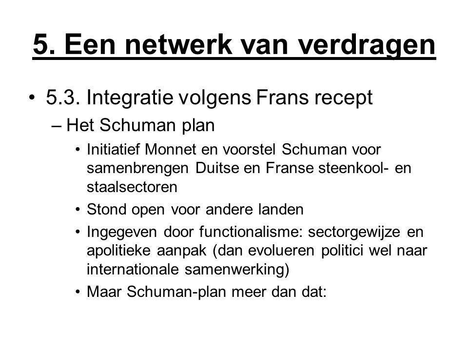 5. Een netwerk van verdragen 5.3. Integratie volgens Frans recept –Het Schuman plan Initiatief Monnet en voorstel Schuman voor samenbrengen Duitse en