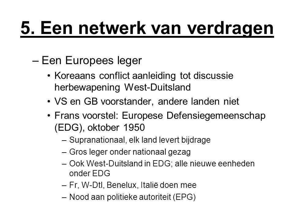 5. Een netwerk van verdragen –Een Europees leger Koreaans conflict aanleiding tot discussie herbewapening West-Duitsland VS en GB voorstander, andere