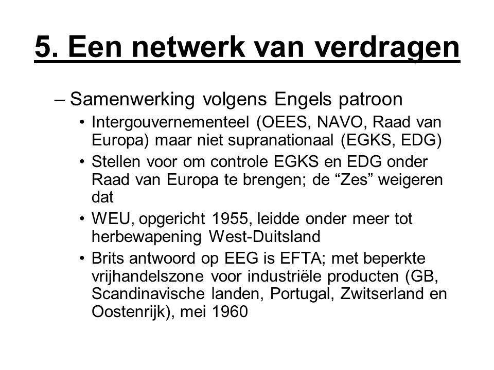 5. Een netwerk van verdragen –Samenwerking volgens Engels patroon Intergouvernementeel (OEES, NAVO, Raad van Europa) maar niet supranationaal (EGKS, E