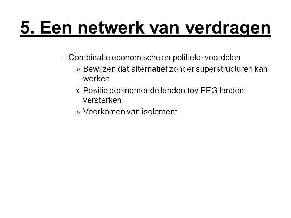 5. Een netwerk van verdragen –Combinatie economische en politieke voordelen »Bewijzen dat alternatief zonder superstructuren kan werken »Positie deeln