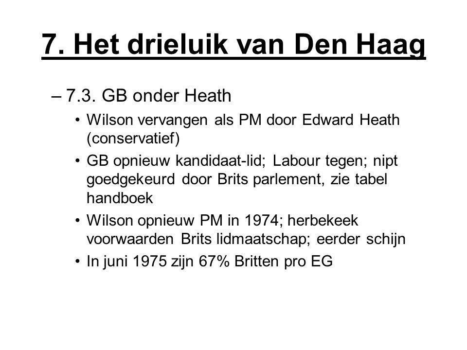 7. Het drieluik van Den Haag –7.3. GB onder Heath Wilson vervangen als PM door Edward Heath (conservatief) GB opnieuw kandidaat-lid; Labour tegen; nip