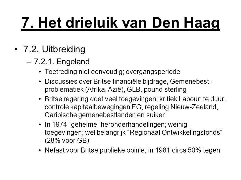7. Het drieluik van Den Haag 7.2. Uitbreiding –7.2.1. Engeland Toetreding niet eenvoudig; overgangsperiode Discussies over Britse financiële bijdrage,