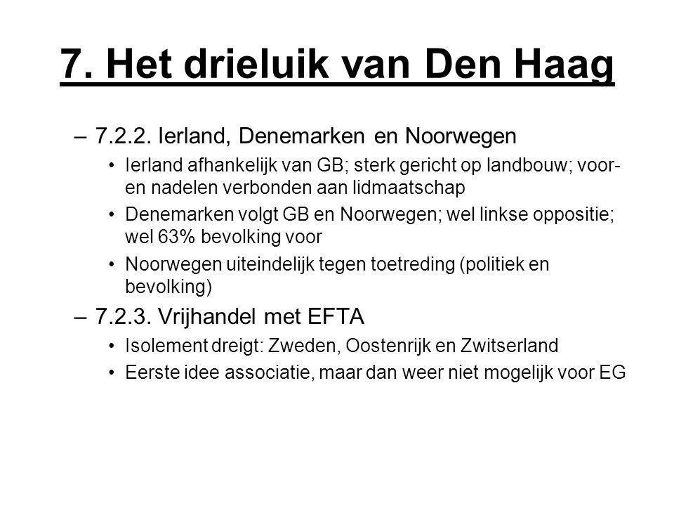 7. Het drieluik van Den Haag –7.2.2. Ierland, Denemarken en Noorwegen Ierland afhankelijk van GB; sterk gericht op landbouw; voor- en nadelen verbonde
