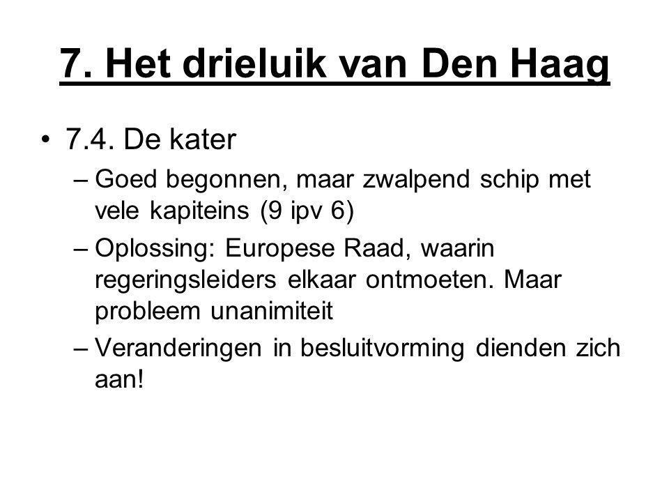 7. Het drieluik van Den Haag 7.4. De kater –Goed begonnen, maar zwalpend schip met vele kapiteins (9 ipv 6) –Oplossing: Europese Raad, waarin regering