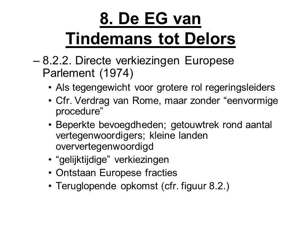 8. De EG van Tindemans tot Delors –8.2.2. Directe verkiezingen Europese Parlement (1974) Als tegengewicht voor grotere rol regeringsleiders Cfr. Verdr