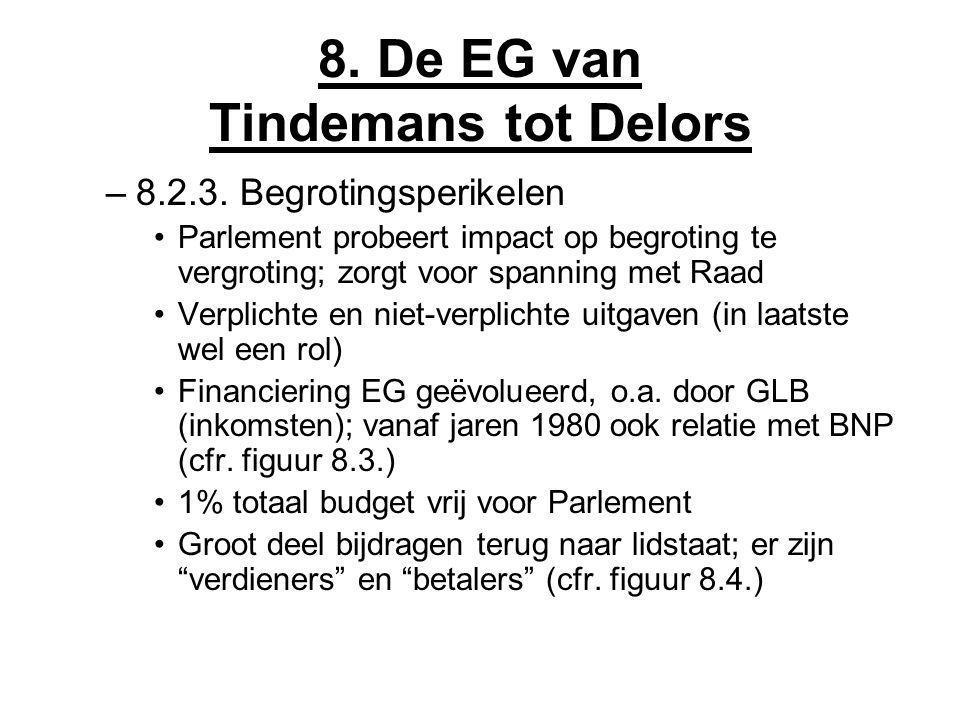 8. De EG van Tindemans tot Delors –8.2.3. Begrotingsperikelen Parlement probeert impact op begroting te vergroting; zorgt voor spanning met Raad Verpl