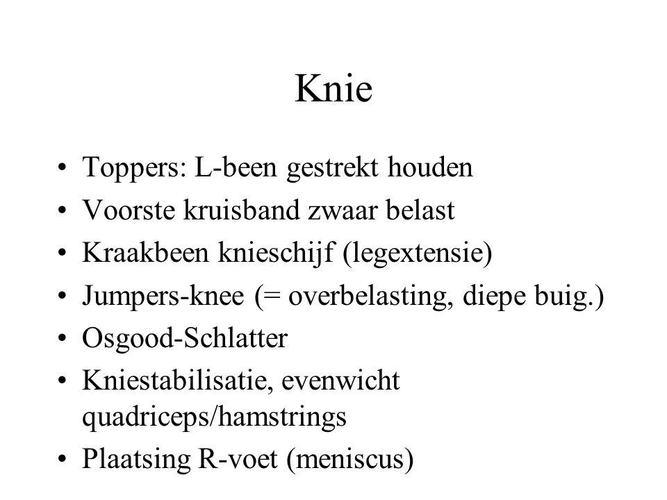 Knie Toppers: L-been gestrekt houden Voorste kruisband zwaar belast Kraakbeen knieschijf (legextensie) Jumpers-knee (= overbelasting, diepe buig.) Osgood-Schlatter Kniestabilisatie, evenwicht quadriceps/hamstrings Plaatsing R-voet (meniscus)