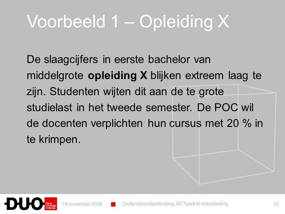 18 november 2008 Onderwijsondersteuning: NETwerk in ontwikkeling 15 Voorbeeld 1 – Opleiding X De slaagcijfers in eerste bachelor van middelgrote opleiding X blijken extreem laag te zijn.