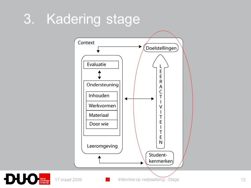 17 maart 2009 Intervisie op verplaatsing - Stage 12 3.Kadering stage