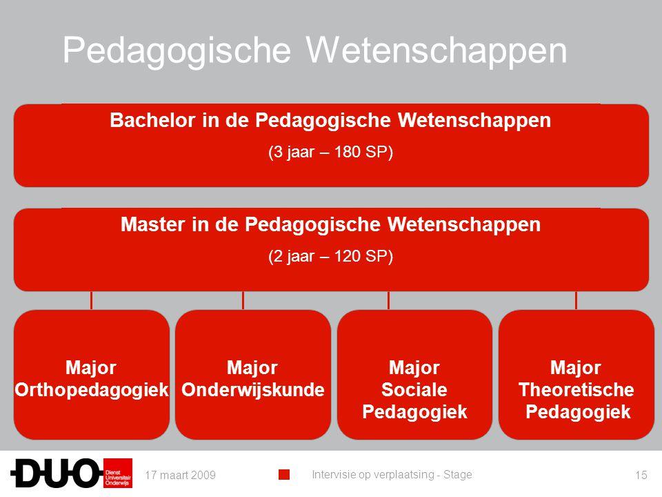 17 maart 2009 Intervisie op verplaatsing - Stage 15 Pedagogische Wetenschappen Master in de Pedagogische Wetenschappen (2 jaar – 120 SP) Major Orthopedagogiek Major Onderwijskunde Major Sociale Pedagogiek Major Theoretische Pedagogiek Bachelor in de Pedagogische Wetenschappen (3 jaar – 180 SP)