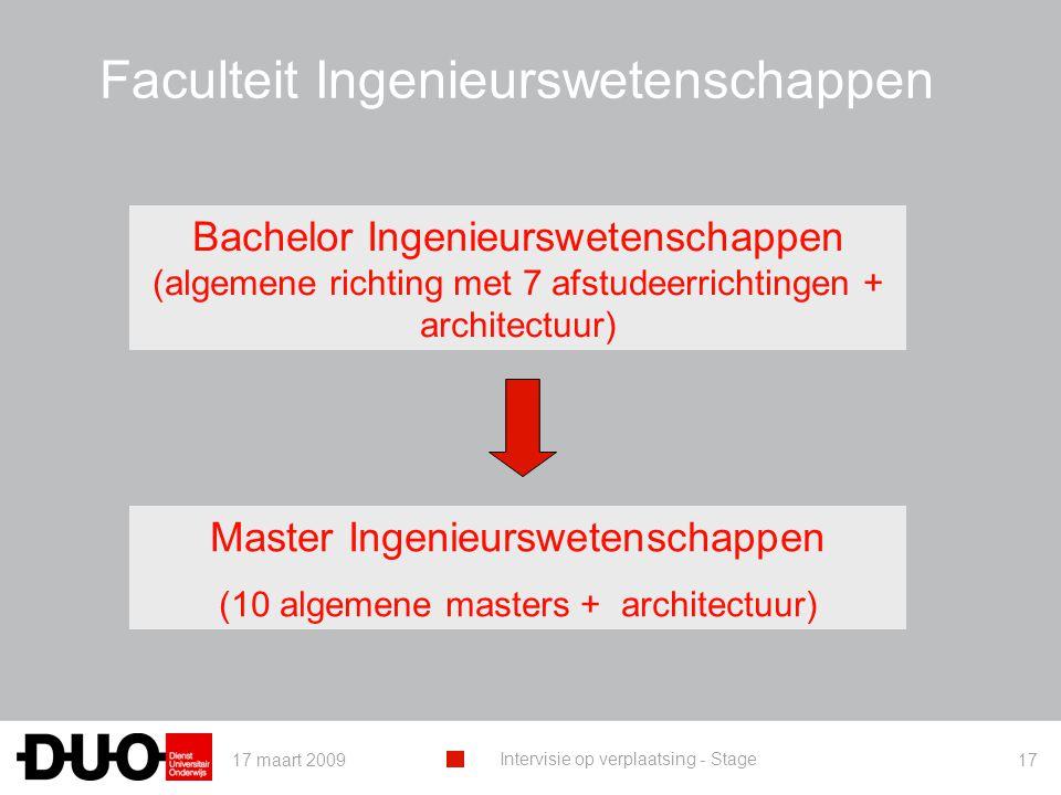 17 maart 2009 Intervisie op verplaatsing - Stage 17 Faculteit Ingenieurswetenschappen Bachelor Ingenieurswetenschappen (algemene richting met 7 afstudeerrichtingen + architectuur) Master Ingenieurswetenschappen (10 algemene masters + architectuur)