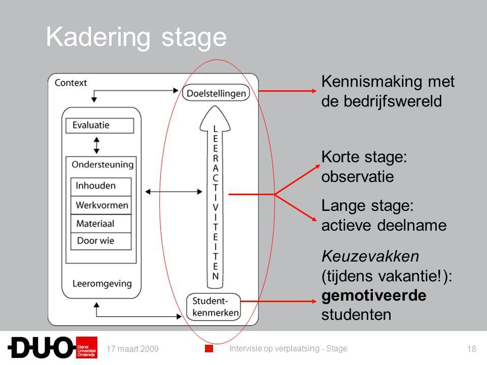 17 maart 2009 Intervisie op verplaatsing - Stage 18 Kadering stage Kennismaking met de bedrijfswereld Korte stage: observatie Lange stage: actieve deelname Keuzevakken (tijdens vakantie!): gemotiveerde studenten