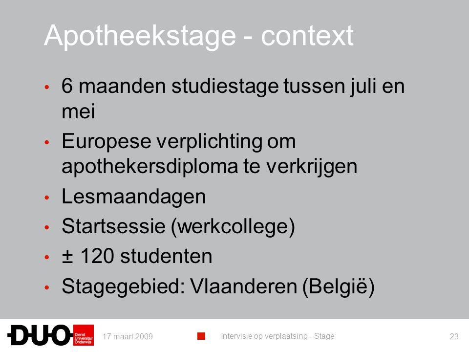 17 maart 2009 Intervisie op verplaatsing - Stage 23 Apotheekstage - context 6 maanden studiestage tussen juli en mei Europese verplichting om apothekersdiploma te verkrijgen Lesmaandagen Startsessie (werkcollege) ± 120 studenten Stagegebied: Vlaanderen (België)
