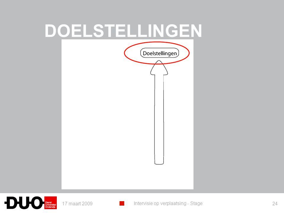 17 maart 2009 Intervisie op verplaatsing - Stage 24 DOELSTELLINGEN
