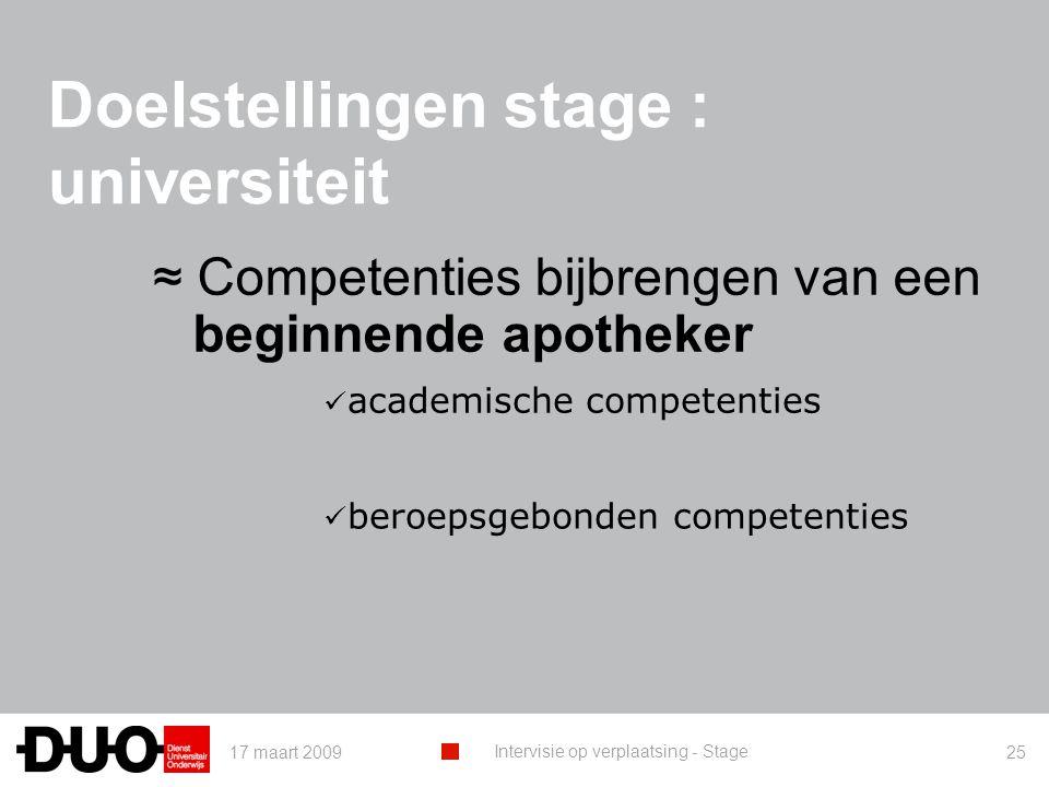 17 maart 2009 Intervisie op verplaatsing - Stage 25 Doelstellingen stage : universiteit ≈ Competenties bijbrengen van een beginnende apotheker beroeps