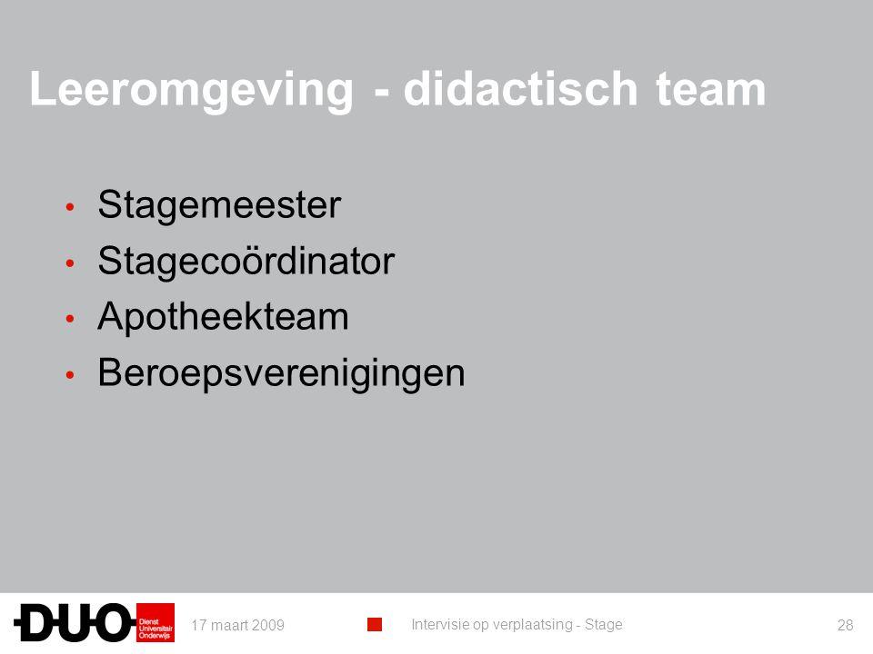 17 maart 2009 Intervisie op verplaatsing - Stage 28 Leeromgeving - didactisch team Stagemeester Stagecoördinator Apotheekteam Beroepsverenigingen