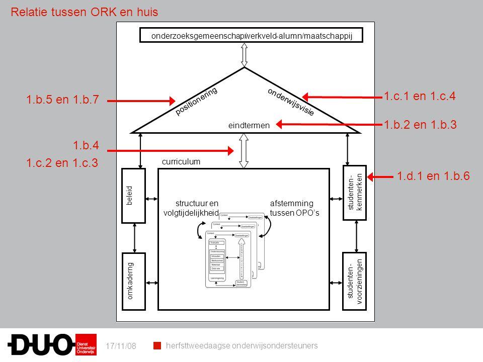 17/11/08 herfsttweedaagse onderwijsondersteuners studenten - kenmerken curriculum eindtermen onderwijsvisie positionering onderzoeksgemeenschap/werkve