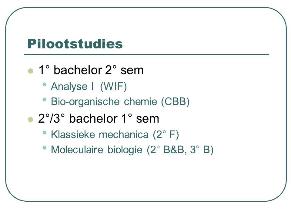 Pilootstudies 1° bachelor 2° sem Analyse I (WIF) Bio-organische chemie (CBB) 2°/3° bachelor 1° sem Klassieke mechanica (2° F) Moleculaire biologie (2° B&B, 3° B)