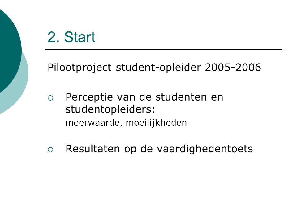 2. Start Pilootproject student-opleider 2005-2006  Perceptie van de studenten en studentopleiders: meerwaarde, moeilijkheden  Resultaten op de vaard