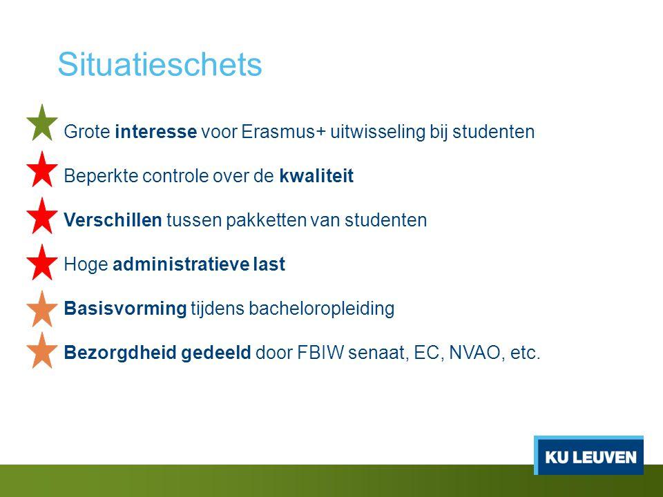 Situatieschets Grote interesse voor Erasmus+ uitwisseling bij studenten Beperkte controle over de kwaliteit Verschillen tussen pakketten van studenten Hoge administratieve last Basisvorming tijdens bacheloropleiding Bezorgdheid gedeeld door FBIW senaat, EC, NVAO, etc.