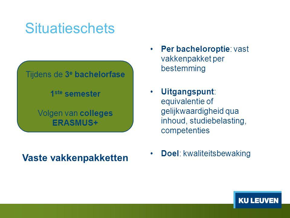 Tijdens de 3 e bachelorfase 1 ste semester Volgen van colleges ERASMUS+ Per bacheloroptie: vast vakkenpakket per bestemming Uitgangspunt: equivalentie of gelijkwaardigheid qua inhoud, studiebelasting, competenties Doel: kwaliteitsbewaking Vaste vakkenpakketten Situatieschets
