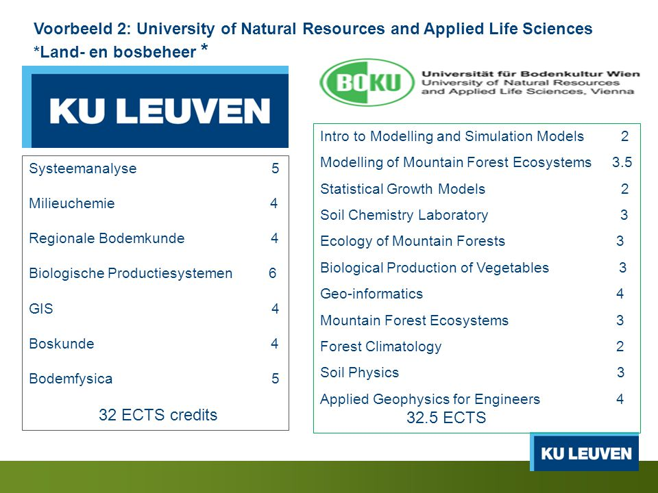 Voorbeeld 2: University of Natural Resources and Applied Life Sciences *Land- en bosbeheer * Systeemanalyse 5 Milieuchemie 4 Regionale Bodemkunde 4 Biologische Productiesystemen 6 GIS 4 Boskunde 4 Bodemfysica 5 32 ECTS credits Intro to Modelling and Simulation Models 2 Modelling of Mountain Forest Ecosystems 3.5 Statistical Growth Models 2 Soil Chemistry Laboratory 3 Ecology of Mountain Forests 3 Biological Production of Vegetables 3 Geo-informatics 4 Mountain Forest Ecosystems 3 Forest Climatology 2 Soil Physics 3 Applied Geophysics for Engineers 4 32.5 ECTS