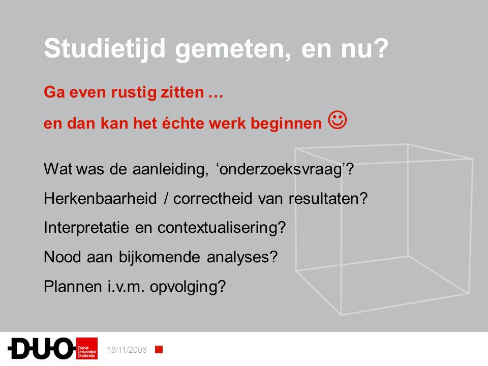 18/11/2008 Studietijd gemeten, en nu. Wat was de aanleiding, 'onderzoeksvraag'.