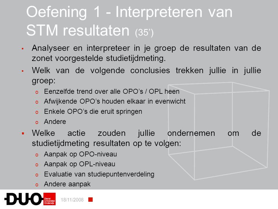 18/11/2008 Oefening 1 - Interpreteren van STM resultaten (35') ▪ Analyseer en interpreteer in je groep de resultaten van de zonet voorgestelde studietijdmeting.